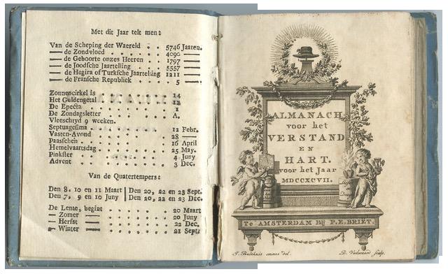 Almanach van het Verstand